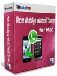 Backuptrans Android iPhone Line Transfer Plus 3.1.70 With Crack